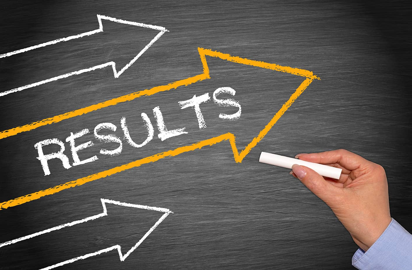 Choose key performance indicators to measure results